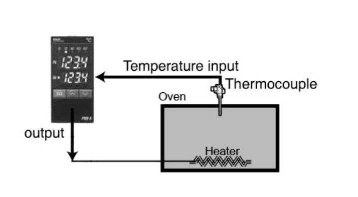 مزایای کنترلر دمای nx