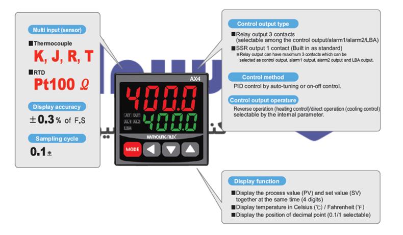ویژگی های مشترک کنترلر حرارتی AX