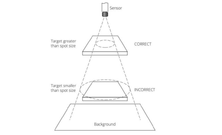 نصب و راه اندازی سنسور دمای غیر تماسی مادون قرمز