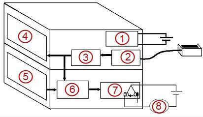 مکانیزم عملیاتی کانتر هانیانگ